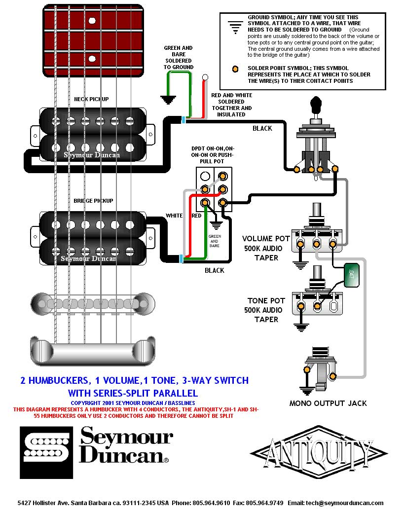 Ibanez Js 1000 Push Pull Wiring Diagram Manual For Jem Magnificent 3 Humbucker Pictures Inspiration The Prestige Guitar Dia S Series