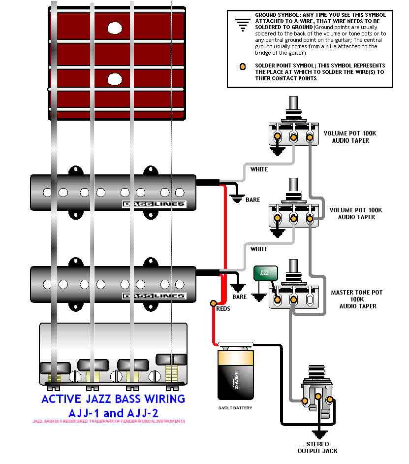 Excellent passive bass guitar wiring diagram contemporary best sheet music and scores asfbconference2016 Gallery